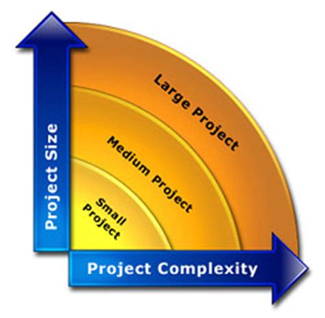 Online leave management system project literature review
