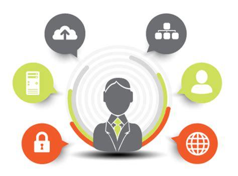Leave Management System Pune, Leave Management Software